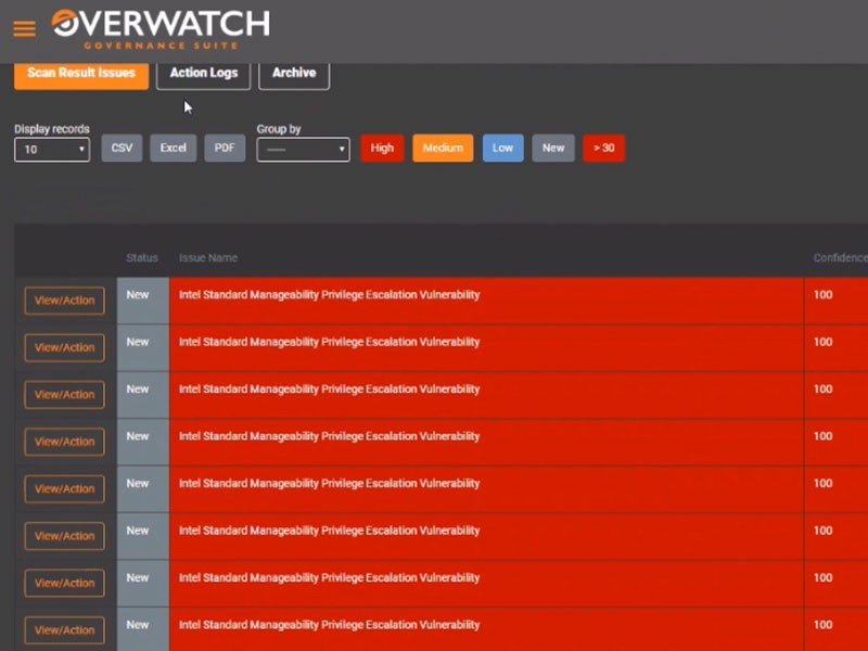 Overwatch dashboard traffic light